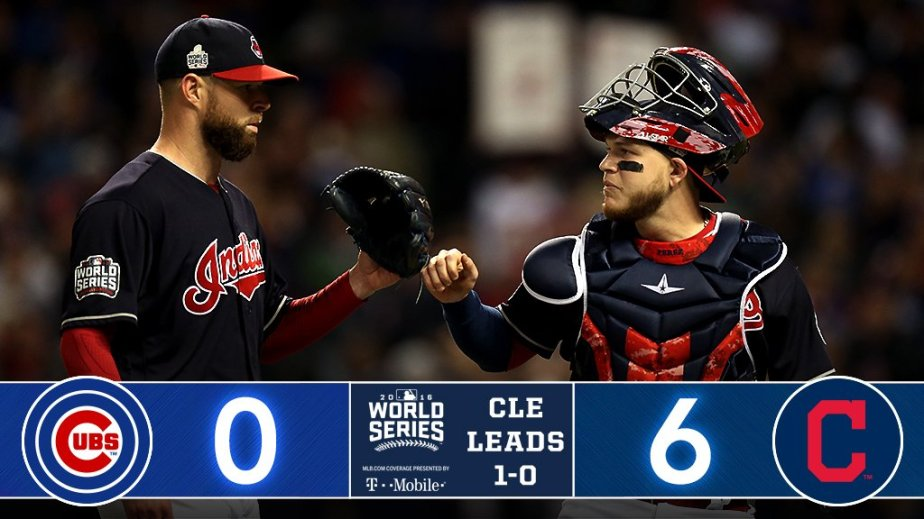Indians ace Corey Kluber with catcher Roberto Perez